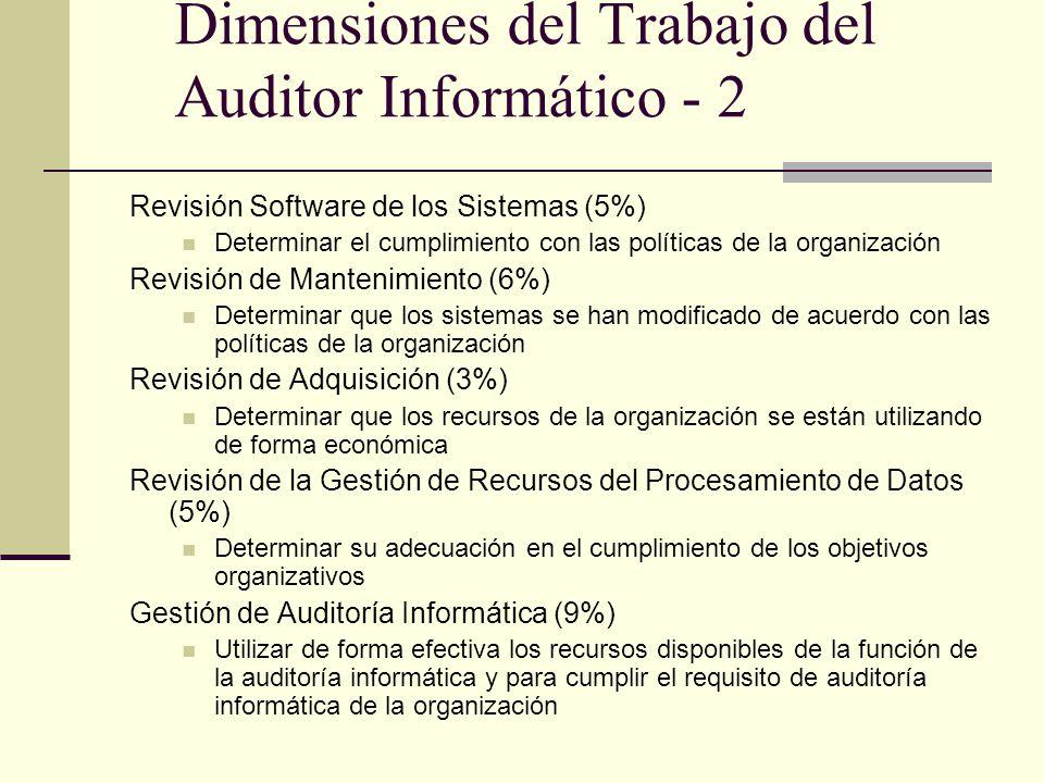 Dimensiones del Trabajo del Auditor Informático - 2 Revisión Software de los Sistemas (5%) Determinar el cumplimiento con las políticas de la organiza
