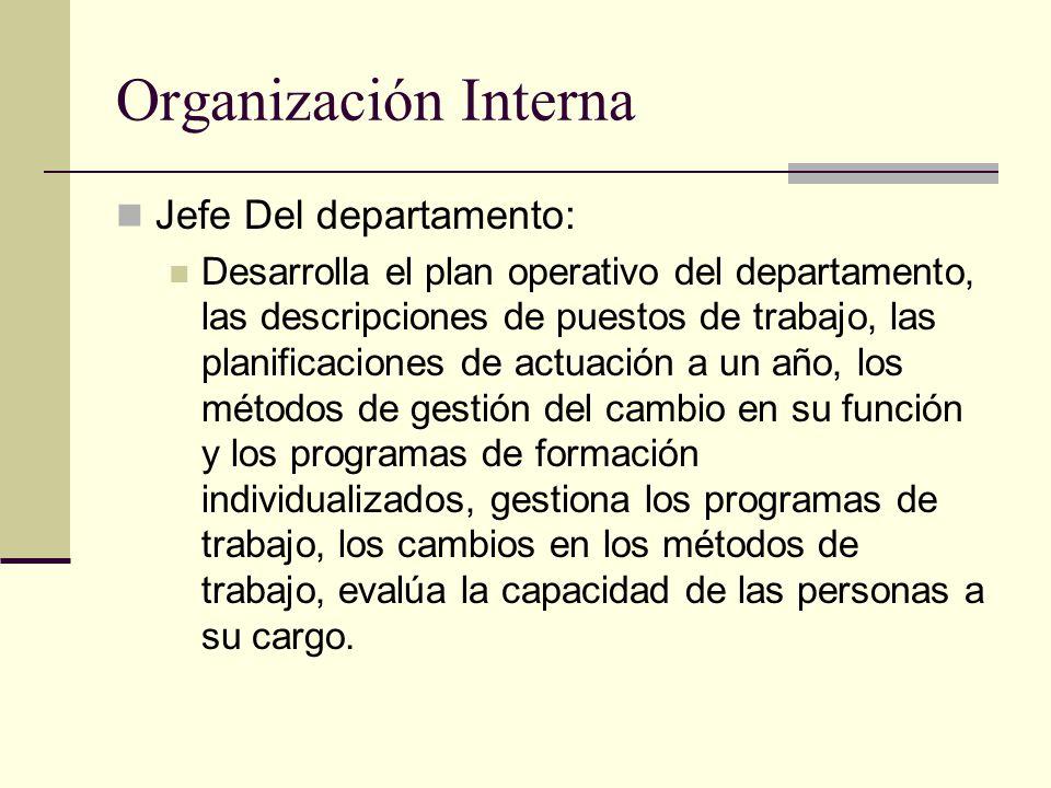 Organización Interna Jefe Del departamento: Desarrolla el plan operativo del departamento, las descripciones de puestos de trabajo, las planificacione