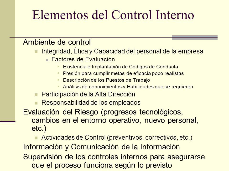 Elementos del Control Interno Ambiente de control Integridad, Ética y Capacidad del personal de la empresa Factores de Evaluación Existencia e Implant