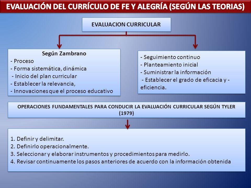 EVALUACION CURRICULAR Según Zambrano - Proceso - Forma sistemática, dinámica - Inicio del plan curricular - Establecer la relevancia, - Innovaciones q