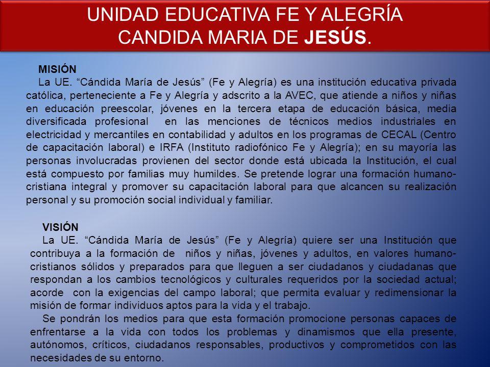 UNIDAD EDUCATIVA FE Y ALEGRÍA CANDIDA MARIA DE JESÚS. UNIDAD EDUCATIVA FE Y ALEGRÍA CANDIDA MARIA DE JESÚS. MISIÓN La UE. Cándida María de Jesús (Fe y