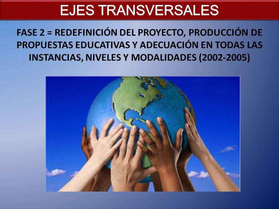FASE 2 = REDEFINICIÓN DEL PROYECTO, PRODUCCIÓN DE PROPUESTAS EDUCATIVAS Y ADECUACIÓN EN TODAS LAS INSTANCIAS, NIVELES Y MODALIDADES (2002-2005)