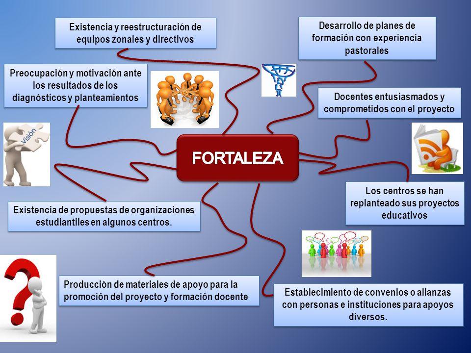 Preocupación y motivación ante los resultados de los diagnósticos y planteamientos Existencia y reestructuración de equipos zonales y directivos Desar
