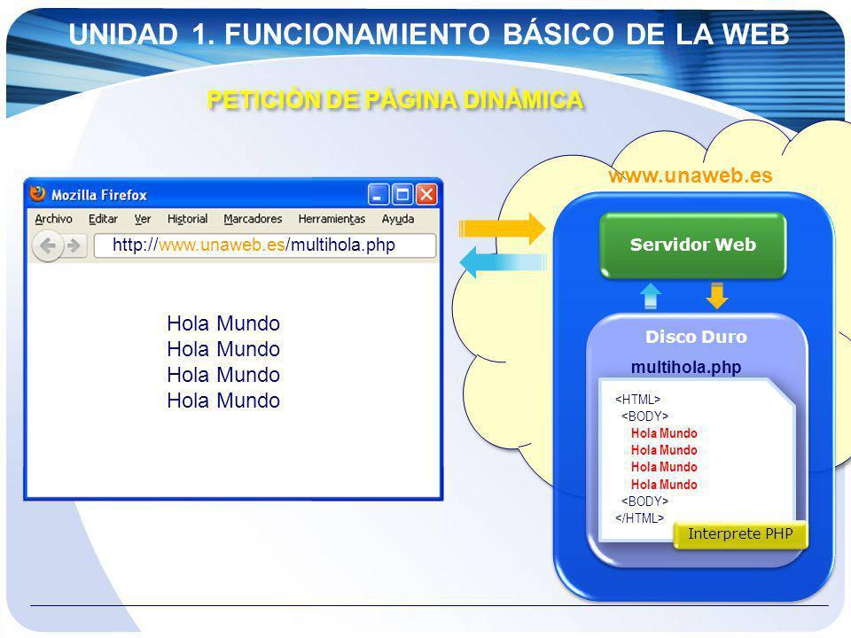 UNIDAD 1. FUNCIONAMIENTO BÁSICO DE LA WEB PETICIÓN DE PÁGINA DINÁMICA http://www.unaweb.es/multihola.php Hola Mundo www.unaweb.es Servidor Web Disco D