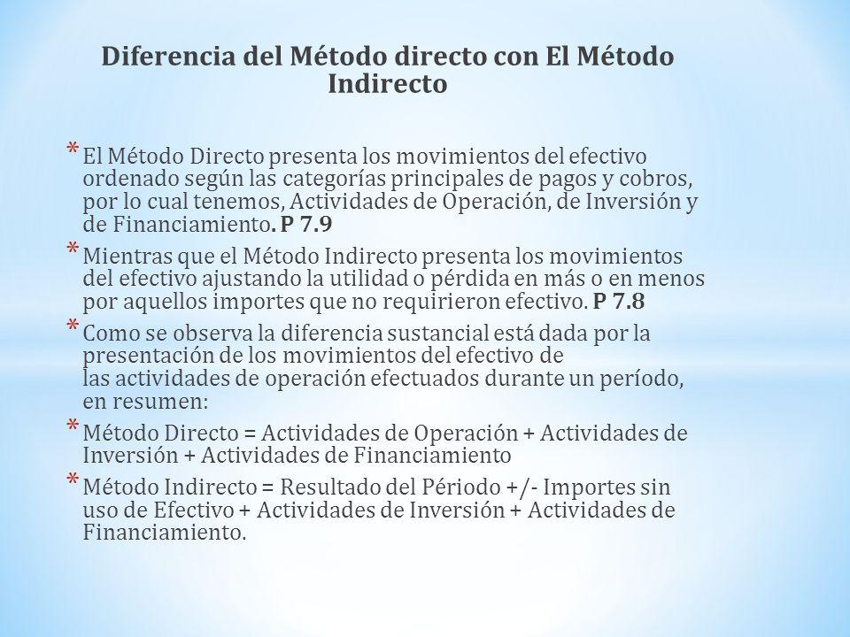 Diferencia del Método directo con El Método Indirecto *E*E l Método Directo presenta los movimientos del efectivo ordenado según las categorías princi