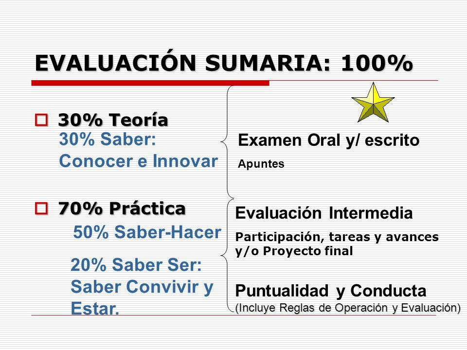 EVALUACIÓN PARCIAL: 30% Examen Examen Oral y/o Escrito Oral y/o Escrito