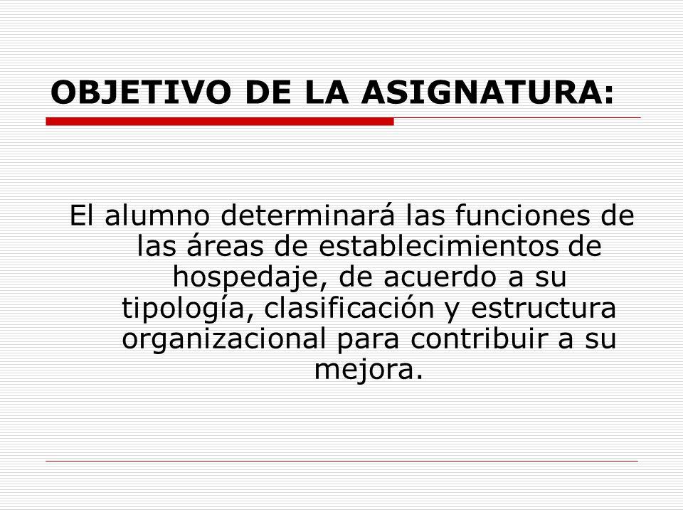 DINÁMICA DE PRESENTACIÓN: Nombre completo Lugar Procedencia Institución de Procedencia Razón principal de elegir esta carrera