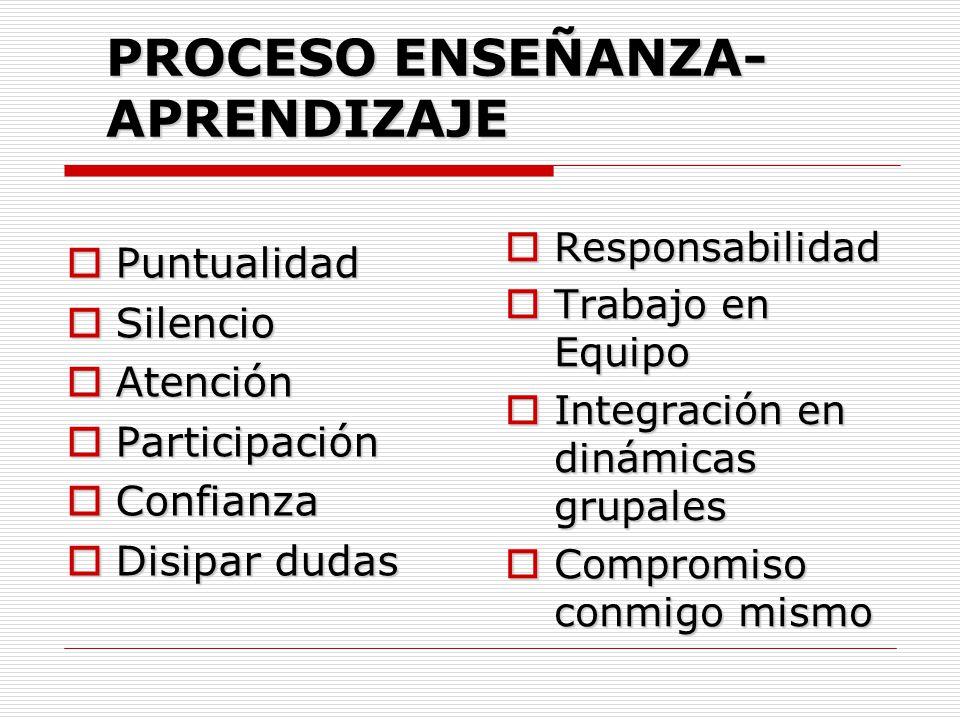 REGLAS DE OPERACIÓN