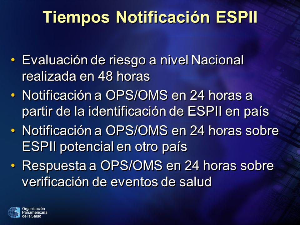 Organización Panamericana de la Salud Tiempos Notificación ESPII Evaluación de riesgo a nivel Nacional realizada en 48 horas Notificación a OPS/OMS en
