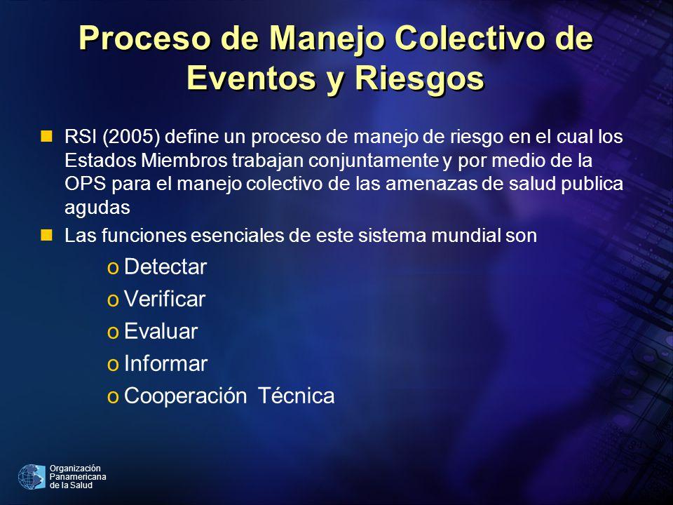 Organización Panamericana de la Salud Proceso de Manejo Colectivo de Eventos y Riesgos RSI (2005) define un proceso de manejo de riesgo en el cual los Estados Miembros trabajan conjuntamente y por medio de la OPS para el manejo colectivo de las amenazas de salud publica agudas Las funciones esenciales de este sistema mundial son oDetectar oVerificar oEvaluar oInformar oCooperación Técnica RSI (2005) define un proceso de manejo de riesgo en el cual los Estados Miembros trabajan conjuntamente y por medio de la OPS para el manejo colectivo de las amenazas de salud publica agudas Las funciones esenciales de este sistema mundial son oDetectar oVerificar oEvaluar oInformar oCooperación Técnica