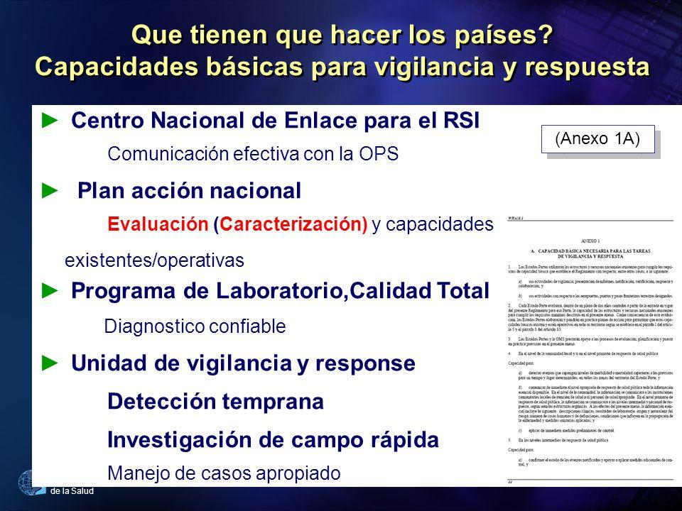 Organización Panamericana de la Salud Que tienen que hacer los países? Capacidades básicas para vigilancia y respuesta Que tienen que hacer los países