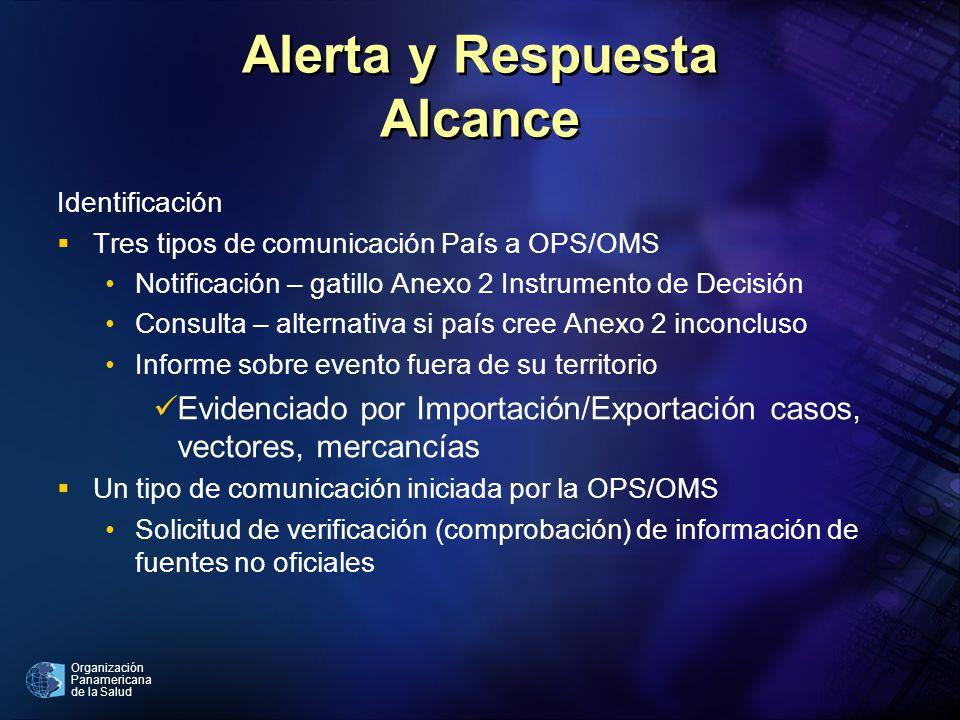 Organización Panamericana de la Salud Alerta y Respuesta Alcance Identificación Tres tipos de comunicación País a OPS/OMS Notificación – gatillo Anexo