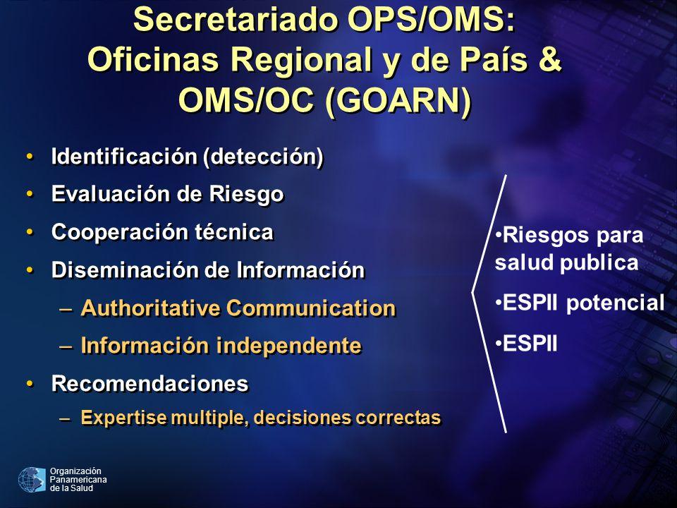 Organización Panamericana de la Salud Identificación (detección) Evaluación de Riesgo Cooperación técnica Diseminación de Información –Authoritative C