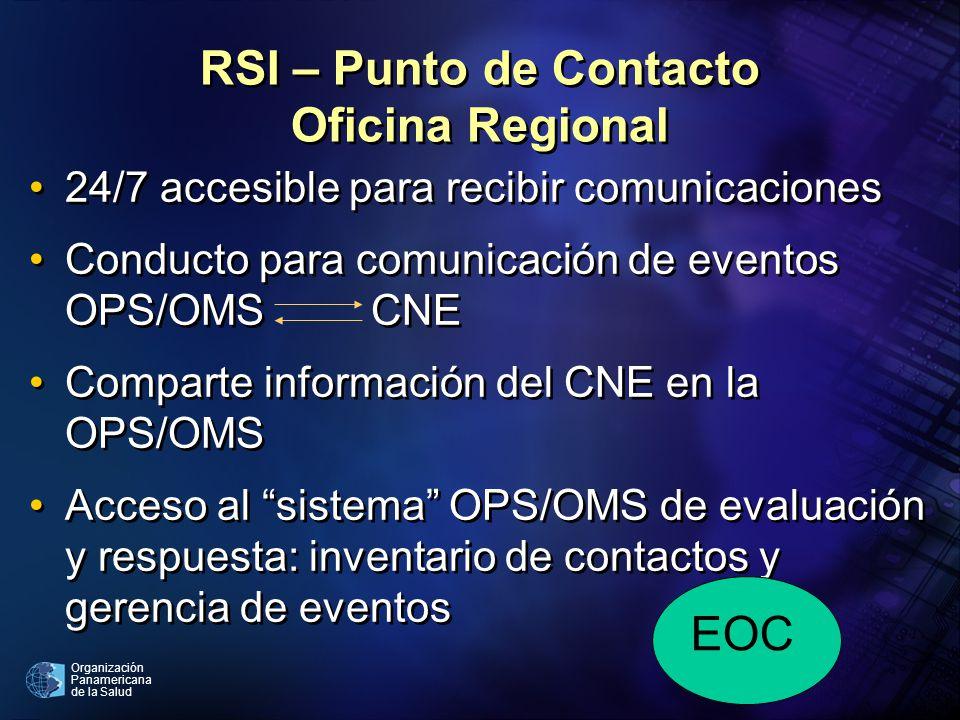 Organización Panamericana de la Salud RSI – Punto de Contacto Oficina Regional 24/7 accesible para recibir comunicaciones Conducto para comunicación de eventos OPS/OMS CNE Comparte información del CNE en la OPS/OMS Acceso al sistema OPS/OMS de evaluación y respuesta: inventario de contactos y gerencia de eventos 24/7 accesible para recibir comunicaciones Conducto para comunicación de eventos OPS/OMS CNE Comparte información del CNE en la OPS/OMS Acceso al sistema OPS/OMS de evaluación y respuesta: inventario de contactos y gerencia de eventos EOC
