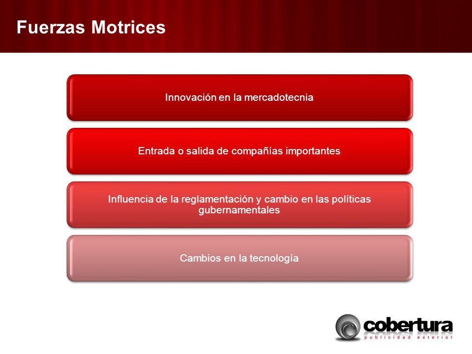 Fuerzas Motrices Innovación en la mercadotecniaEntrada o salida de compañías importantes Influencia de la reglamentación y cambio en las políticas gub