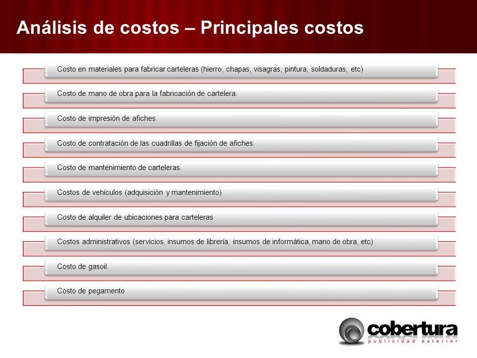 Análisis de costos – Principales costos Costo en materiales para fabricar carteleras (hierro, chapas, visagras, pintura, soldaduras, etc)Costo de mano