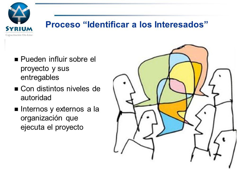 Rosario Morelli, PMP Proceso Identificar a los Interesados Pueden influir sobre el proyecto y sus entregables Con distintos niveles de autoridad Inter