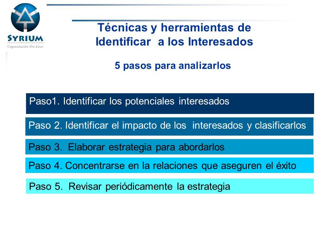 Rosario Morelli, PMP Técnicas y herramientas de Identificar a los Interesados Paso1. Identificar los potenciales interesados Paso 2. Identificar el im