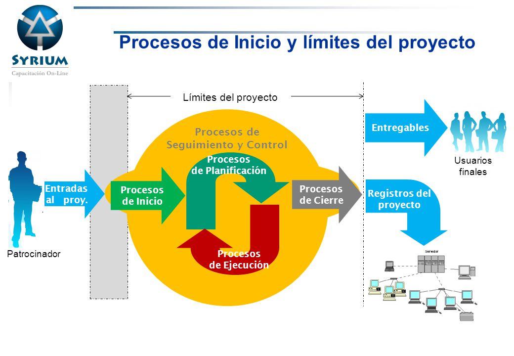 Rosario Morelli, PMP Procesos de Inicio y límites del proyecto Procesos de Inicio Procesos de Cierre Procesos de Planificación Procesos de Ejecución P