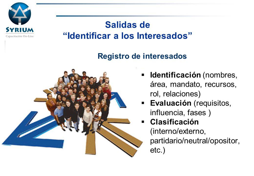 Rosario Morelli, PMP Salidas de Identificar a los Interesados Registro de interesados Identificación (nombres, área, mandato, recursos, rol, relacione