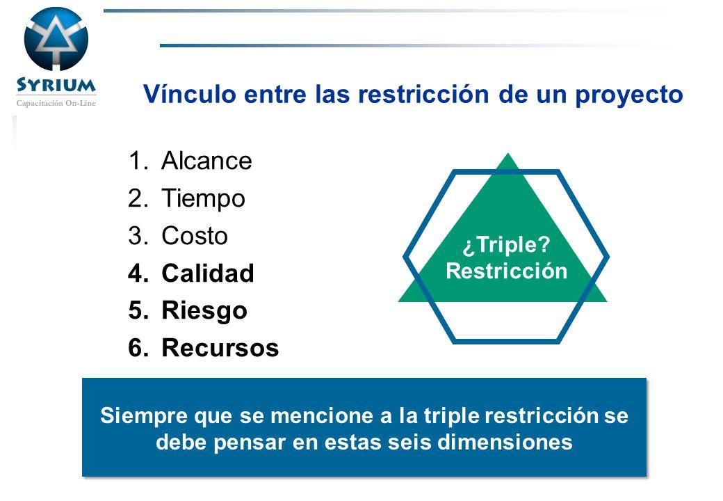Rosario Morelli, PMP Vínculo entre las restricción de un proyecto 1.Alcance 2.Tiempo 3.Costo 4.Calidad 5.Riesgo 6.Recursos ¿Triple? Restricción Siempr