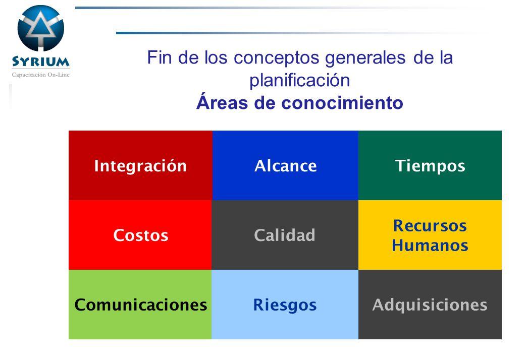 Rosario Morelli, PMP Fin de los conceptos generales de la planificación Áreas de conocimiento IntegraciónAlcanceTiempos CostosCalidad Recursos Humanos ComunicacionesRiesgosAdquisiciones