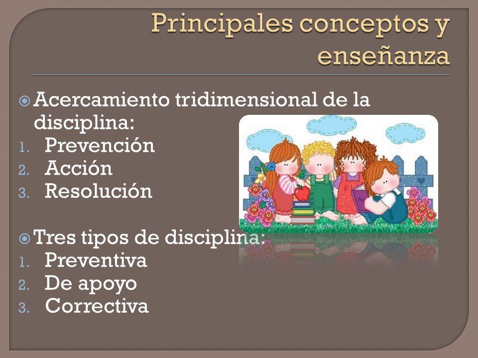 Disciplina con dignidad Acercamiento preventivo para modificar conducta. Más conductas inadecuadas en clases donde hay expectativas bajas, perdida de