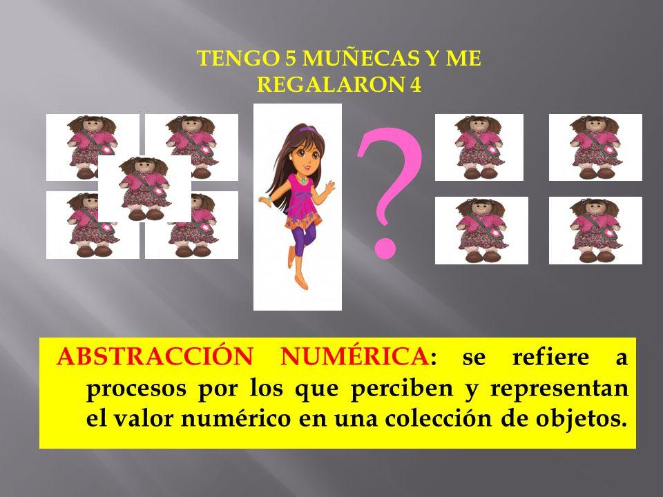 ABSTRACCIÓN NUMÉRICA: se refiere a procesos por los que perciben y representan el valor numérico en una colección de objetos. TENGO 5 MUÑECAS Y ME REG