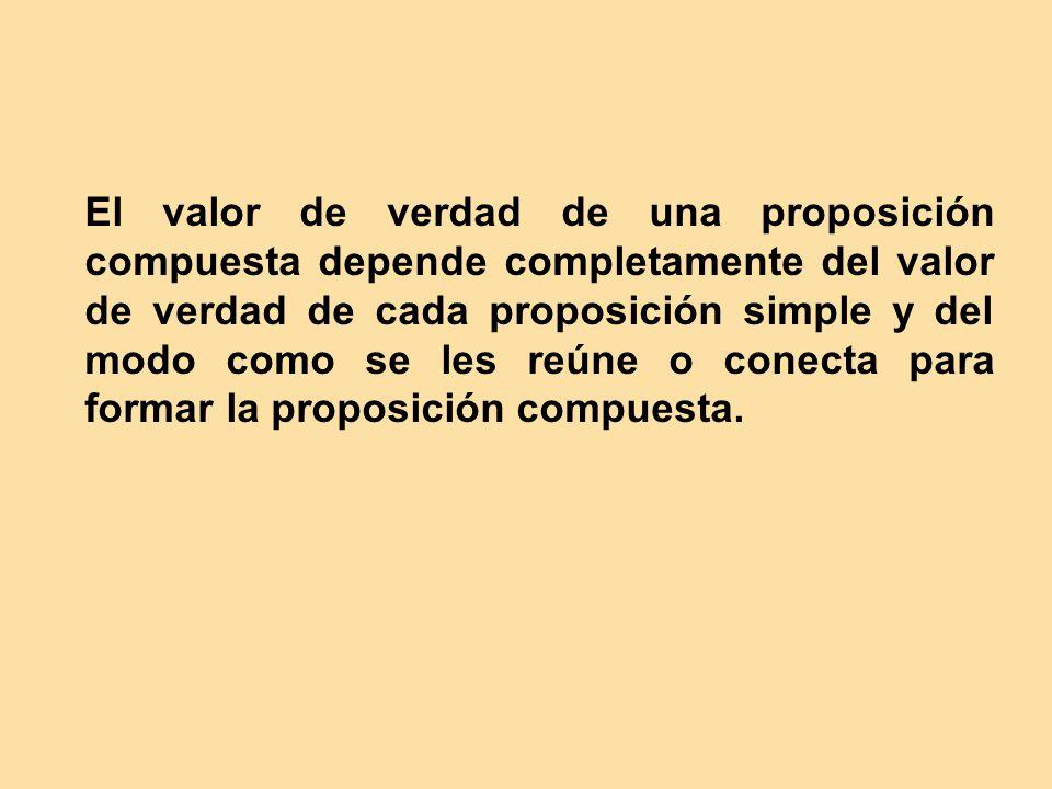El valor de verdad de una proposición compuesta depende completamente del valor de verdad de cada proposición simple y del modo como se les reúne o co