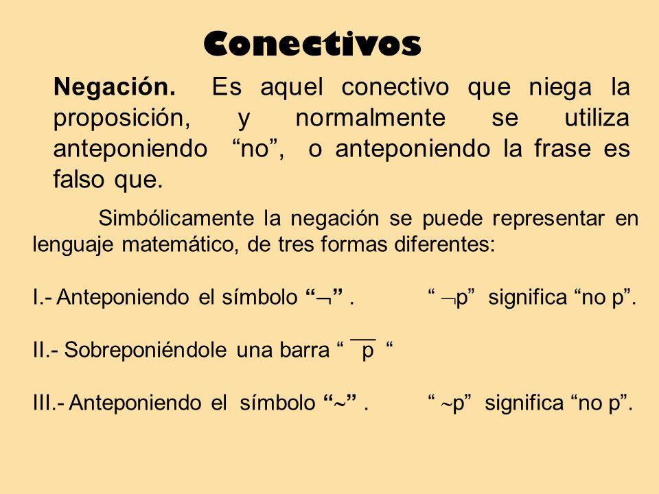 Conectivos Negación. Es aquel conectivo que niega la proposición, y normalmente se utiliza anteponiendo no, o anteponiendo la frase es falso que. Simb