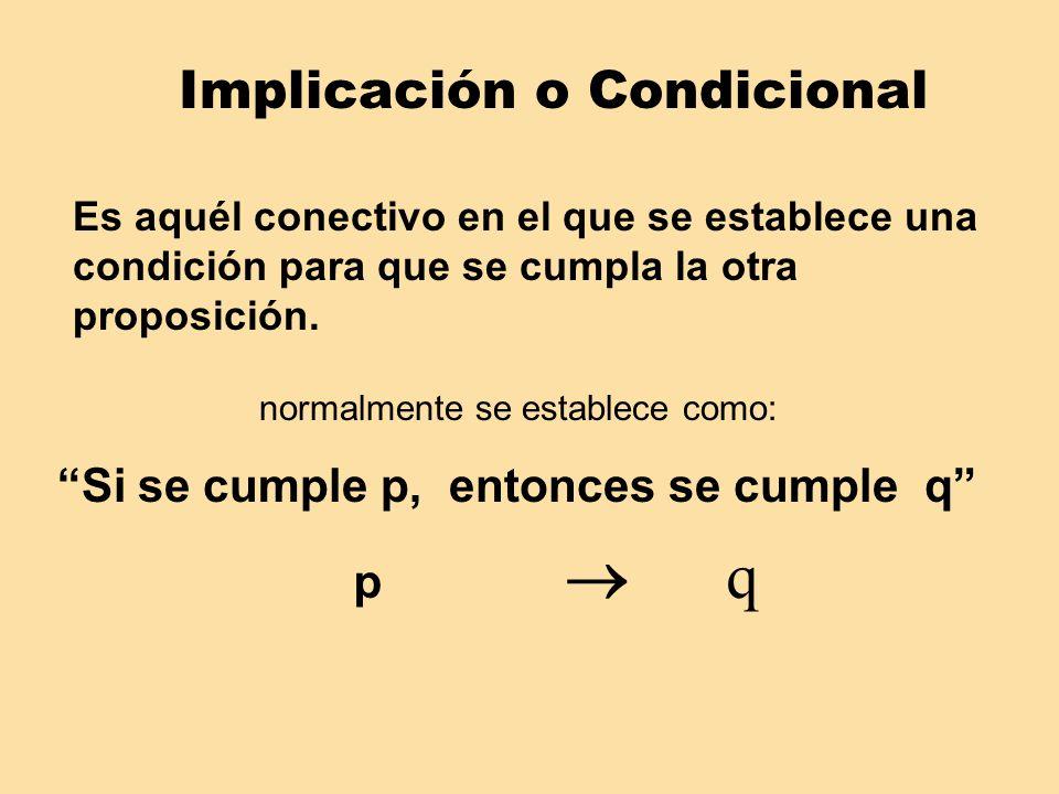 Implicación o Condicional Es aquél conectivo en el que se establece una condición para que se cumpla la otra proposición. normalmente se establece com