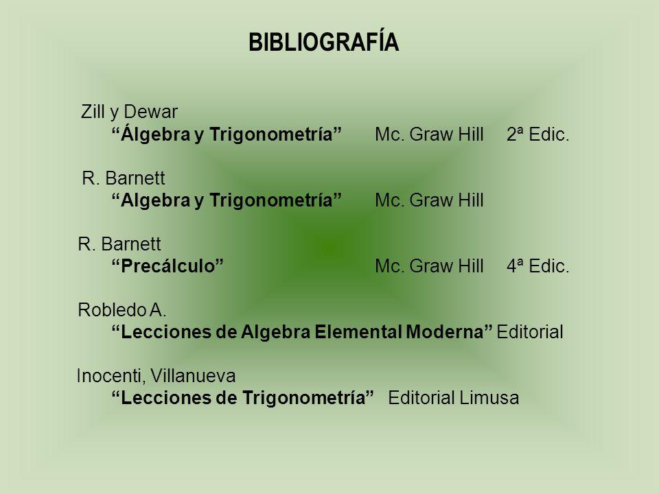 BIBLIOGRAFÍA Zill y Dewar Álgebra y Trigonometría Mc. Graw Hill 2ª Edic. R. Barnett Algebra y Trigonometría Mc. Graw Hill R. Barnett Precálculo Mc. Gr