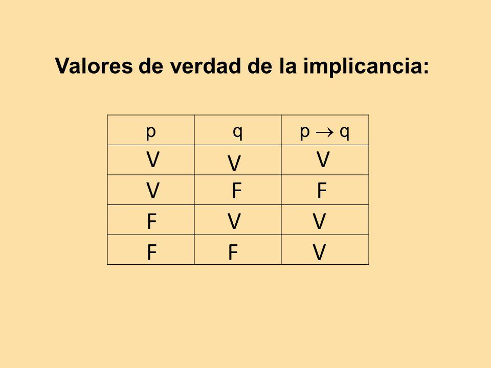 pq p q Valores de verdad de la implicancia: F V V V FV FF V F V V