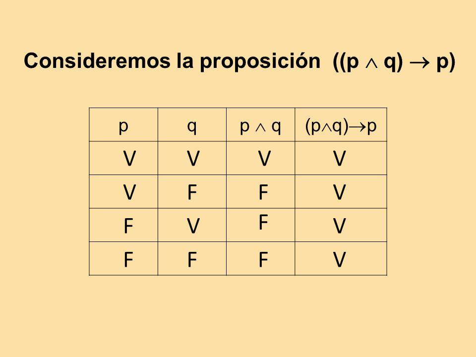 pq p q(p q) p Consideremos la proposición ((p q) p) F VV V FV FF V F F F V V V V