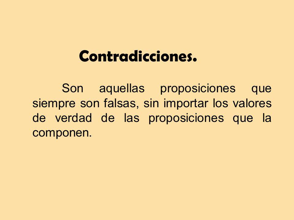 Contradicciones. Son aquellas proposiciones que siempre son falsas, sin importar los valores de verdad de las proposiciones que la componen.