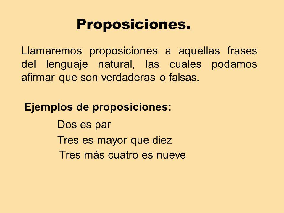 Proposiciones. Llamaremos proposiciones a aquellas frases del lenguaje natural, las cuales podamos afirmar que son verdaderas o falsas. Ejemplos de pr