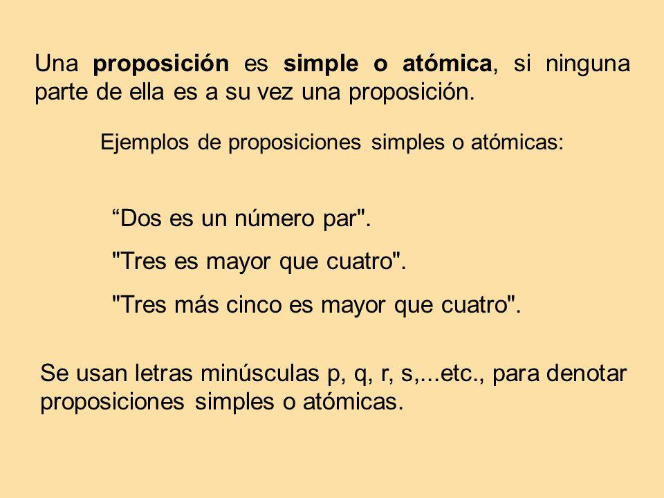 Se usan letras minúsculas p, q, r, s,...etc., para denotar proposiciones simples o atómicas. Una proposición es simple o atómica, si ninguna parte de