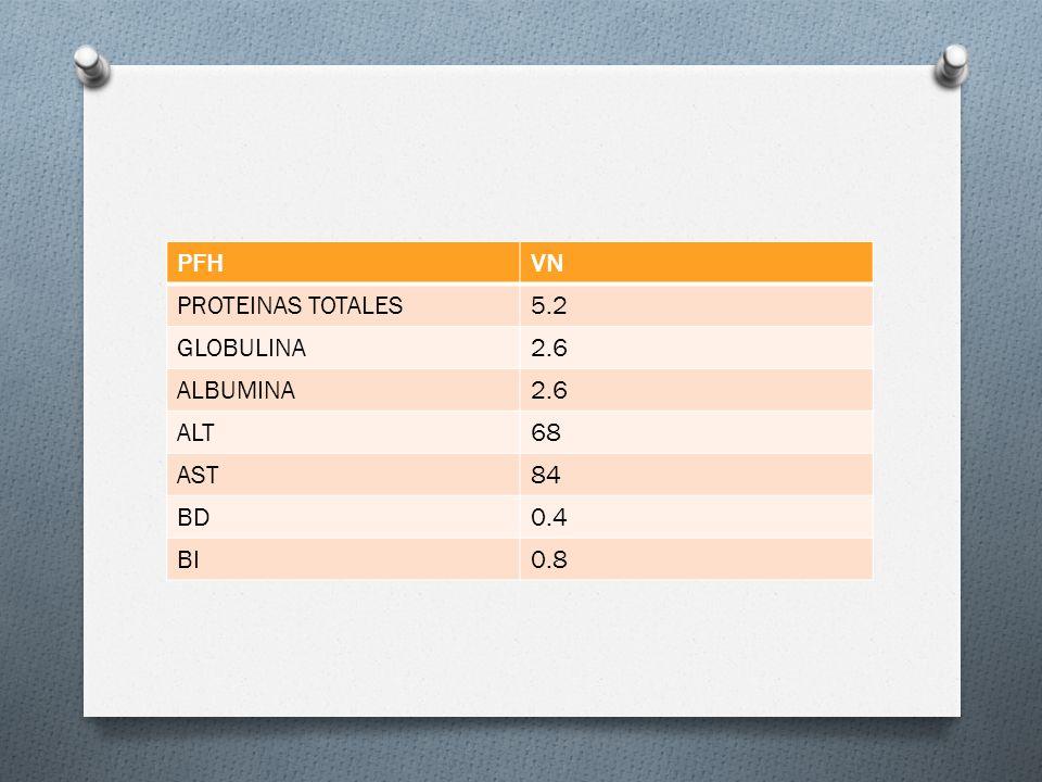 PFHVN PROTEINAS TOTALES5.2 GLOBULINA2.6 ALBUMINA2.6 ALT68 AST84 BD0.4 BI0.8