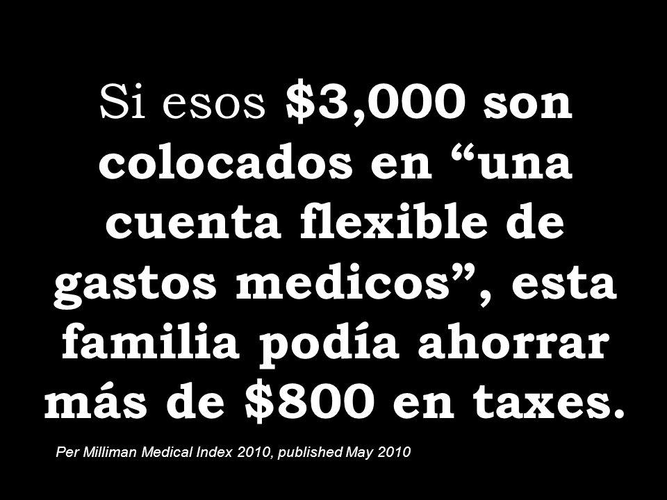 Si esos $3,000 son colocados en una cuenta flexible de gastos medicos, esta familia podía ahorrar más de $800 en taxes. Per Milliman Medical Index 201