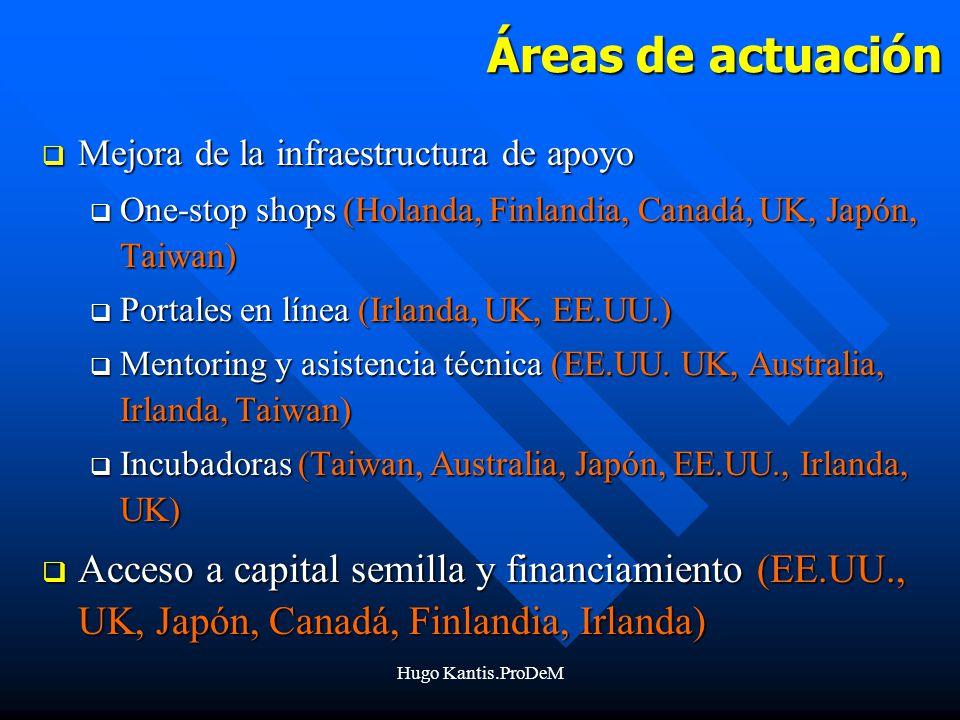 Hugo Kantis.ProDeM q Mejora de la infraestructura de apoyo q One-stop shops (Holanda, Finlandia, Canadá, UK, Japón, Taiwan) q Portales en línea (Irlanda, UK, EE.UU.) q Mentoring y asistencia técnica (EE.UU.