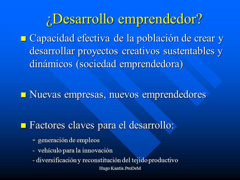 Hugo Kantis.ProDeM ¿Desarrollo emprendedor.