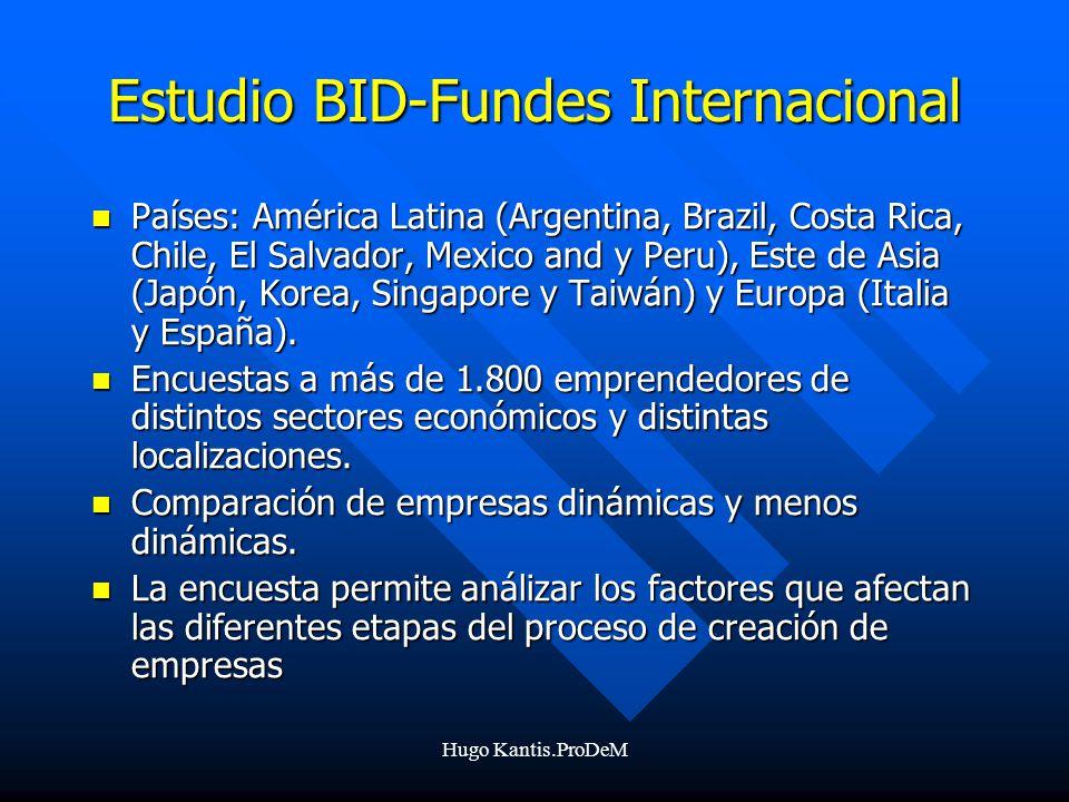 Hugo Kantis.ProDeM Estudio BID-Fundes Internacional Países: América Latina (Argentina, Brazil, Costa Rica, Chile, El Salvador, Mexico and y Peru), Este de Asia (Japón, Korea, Singapore y Taiwán) y Europa (Italia y España).