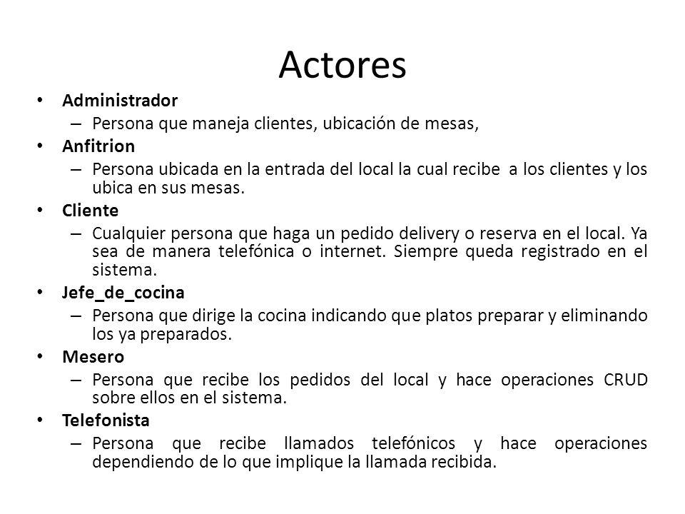 Actores Administrador – Persona que maneja clientes, ubicación de mesas, Anfitrion – Persona ubicada en la entrada del local la cual recibe a los clie