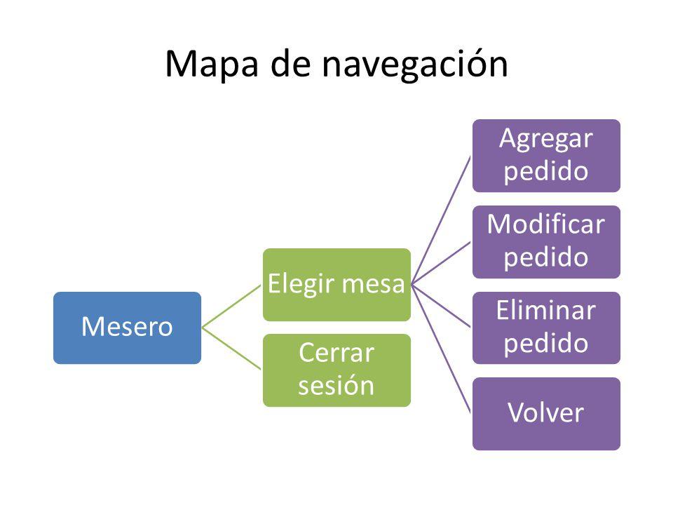 Mapa de navegación MeseroElegir mesa Agregar pedido Modificar pedido Eliminar pedido Volver Cerrar sesión