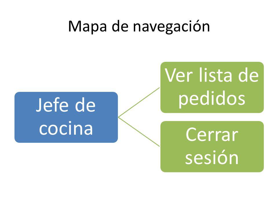 Mapa de navegación Jefe de cocina Ver lista de pedidos Cerrar sesión