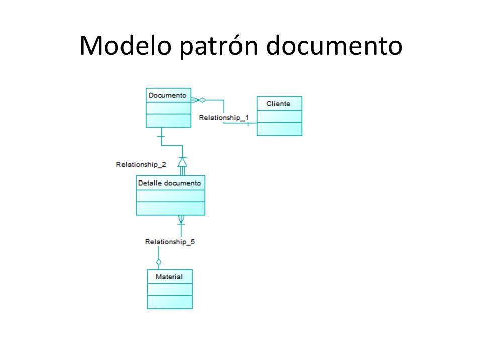 Modelo patrón documento
