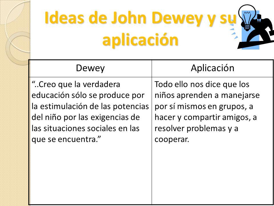DeweyAplicación..Creo que la verdadera educación sólo se produce por la estimulación de las potencias del niño por las exigencias de las situaciones s