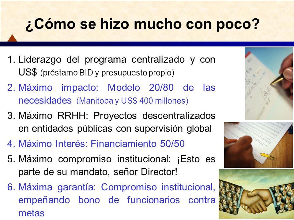 ¿Cómo se hizo mucho con poco? 1.Liderazgo del programa centralizado y con US$ (préstamo BID y presupuesto propio) 2.Máximo impacto: Modelo 20/80 de la