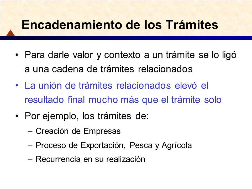 Encadenamiento de los Trámites Para darle valor y contexto a un trámite se lo ligó a una cadena de trámites relacionados La unión de trámites relacion