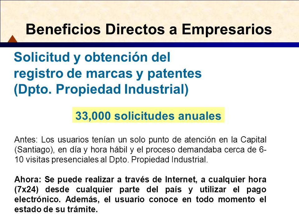 Beneficios Directos a Empresarios Solicitud y obtención del registro de marcas y patentes (Dpto. Propiedad Industrial) Antes: Los usuarios tenían un s